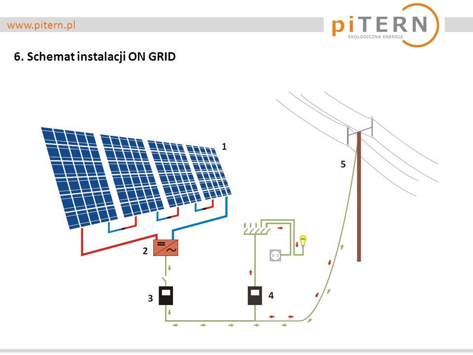 6. Schemat instalacji ON GRID