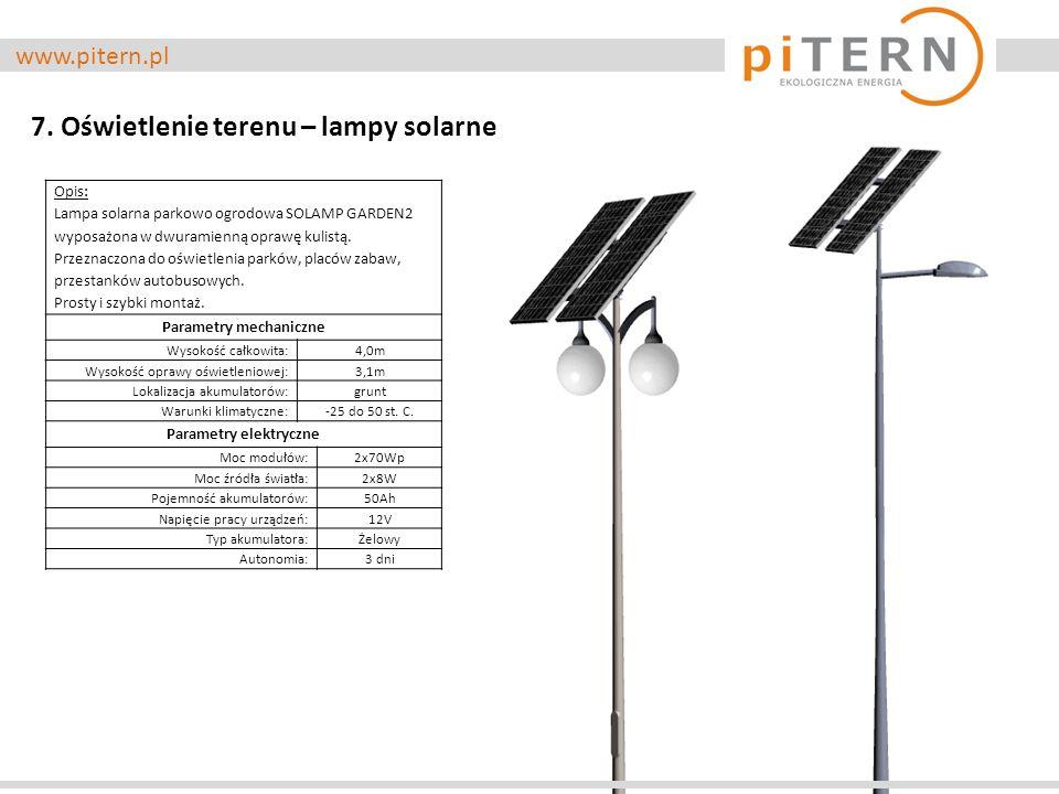 Parametry mechaniczne Parametry elektryczne