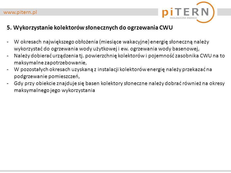 5. Wykorzystanie kolektorów słonecznych do ogrzewania CWU