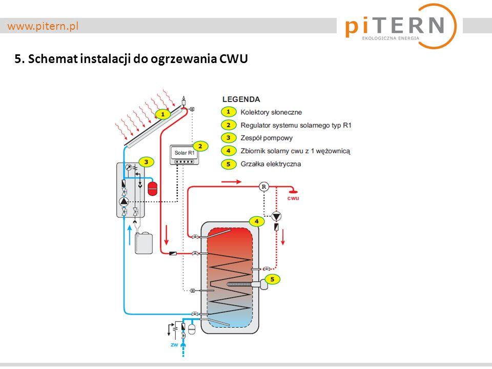 5. Schemat instalacji do ogrzewania CWU