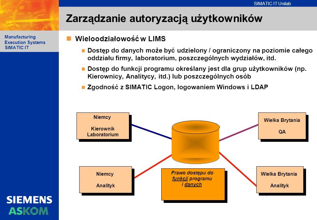 Zarządzanie autoryzacją użytkowników