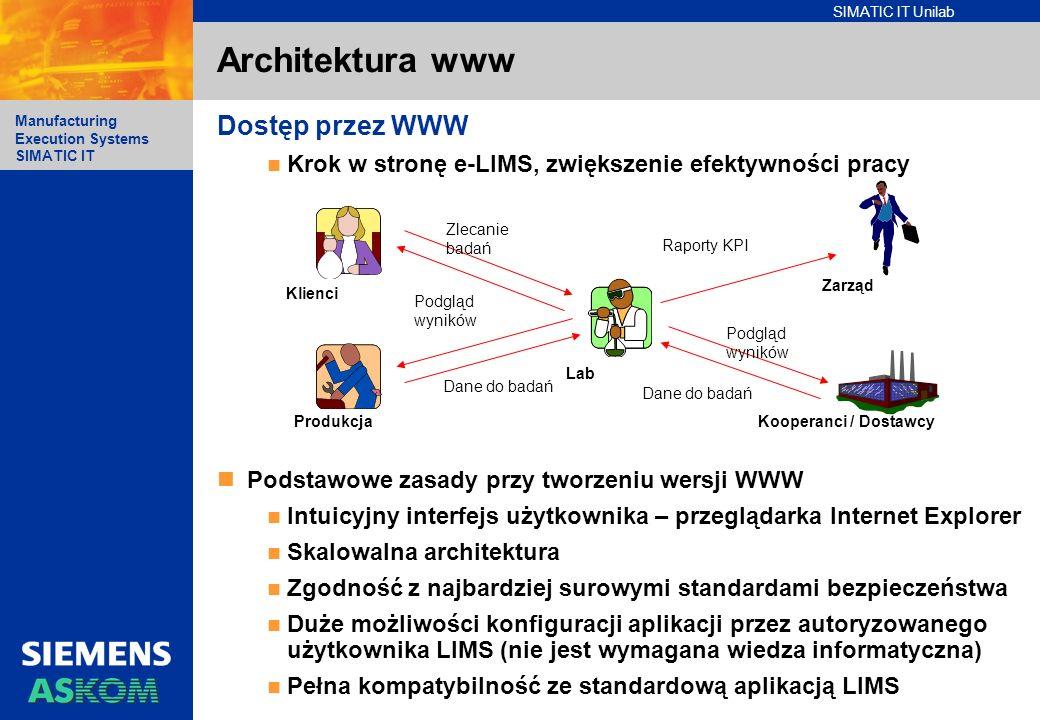 Architektura www Dostęp przez WWW
