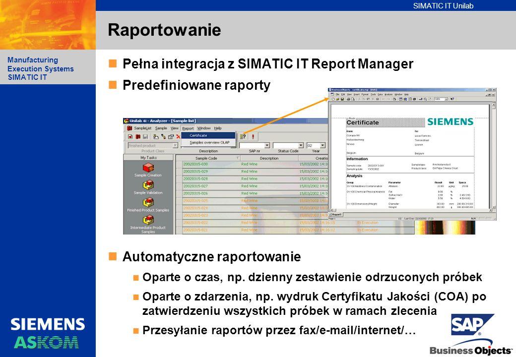 Raportowanie Pełna integracja z SIMATIC IT Report Manager