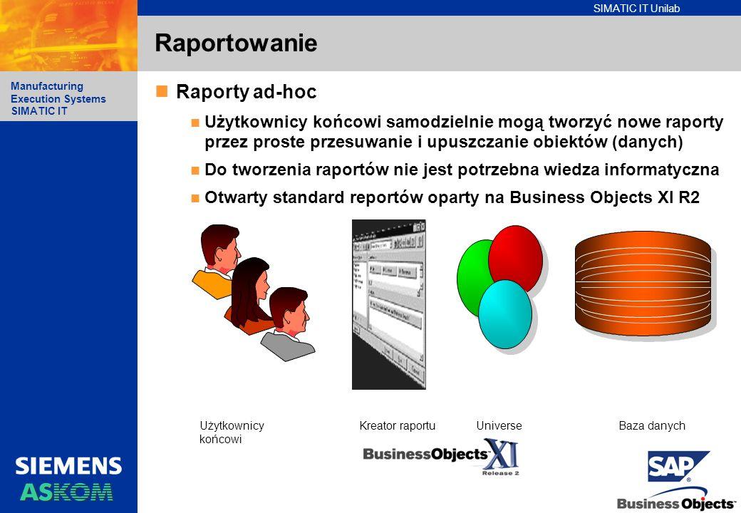 Raportowanie Raporty ad-hoc