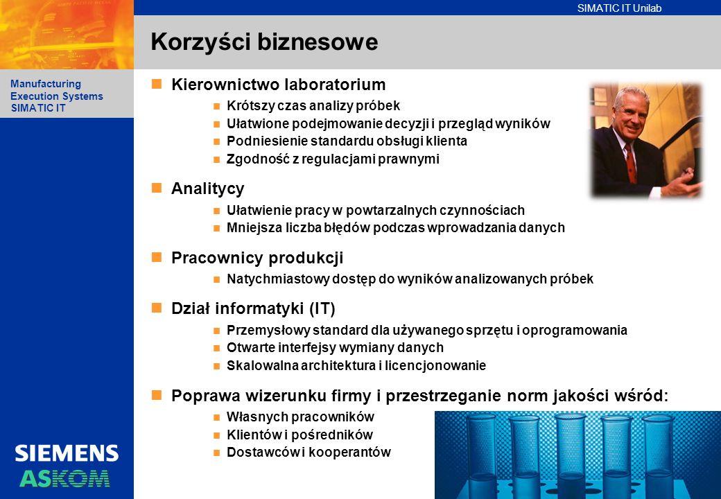 Korzyści biznesowe Kierownictwo laboratorium Analitycy