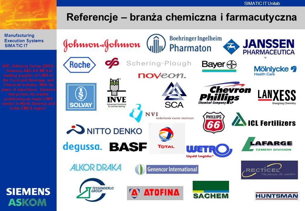 Referencje – branża chemiczna i farmacutyczna