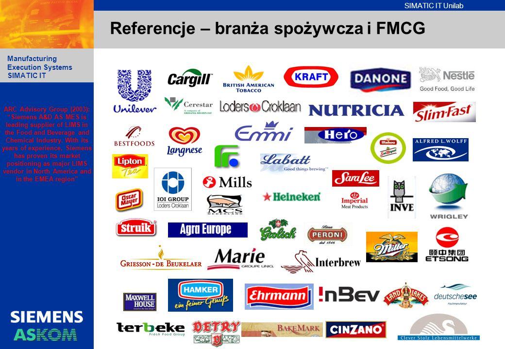 Referencje – branża spożywcza i FMCG