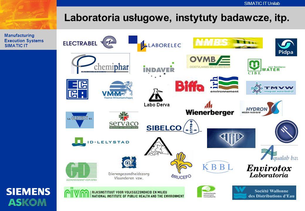 Laboratoria usługowe, instytuty badawcze, itp.