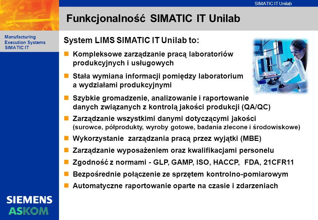 Funkcjonalność SIMATIC IT Unilab