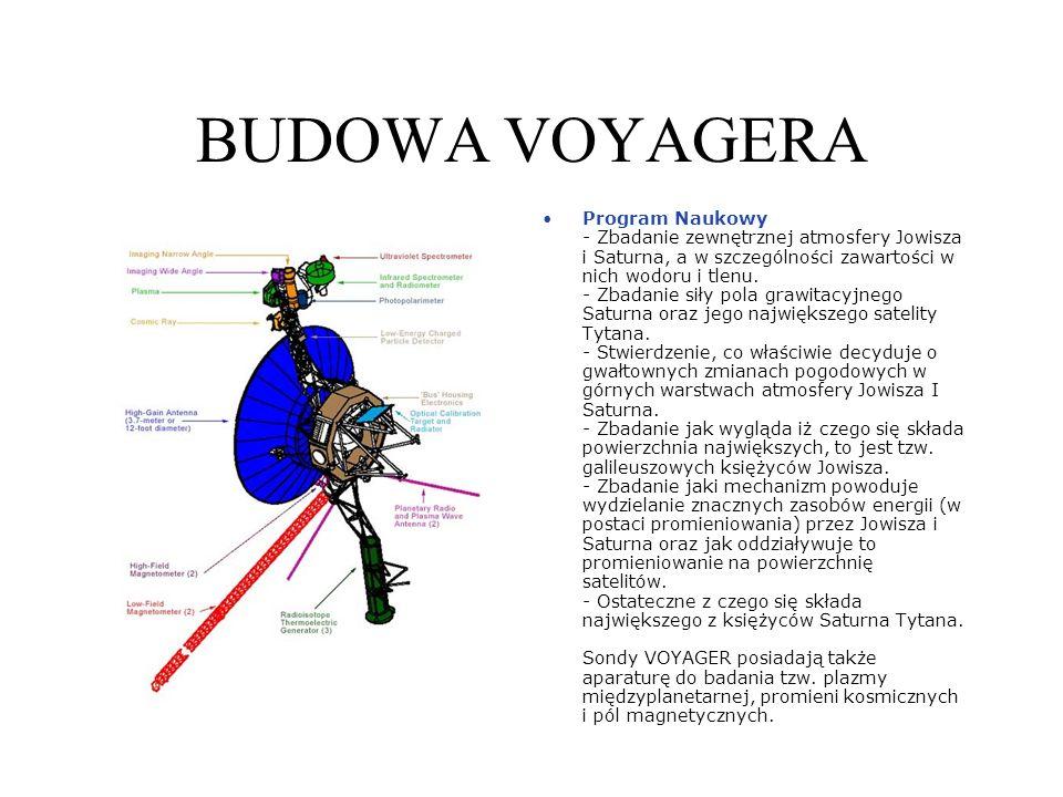 BUDOWA VOYAGERA