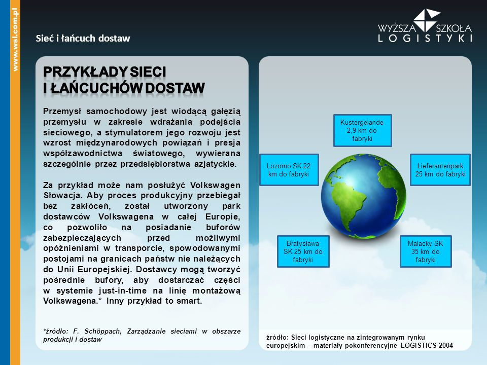 Przykłady sieci i łańcuchów dostaw Sieć i łańcuch dostaw