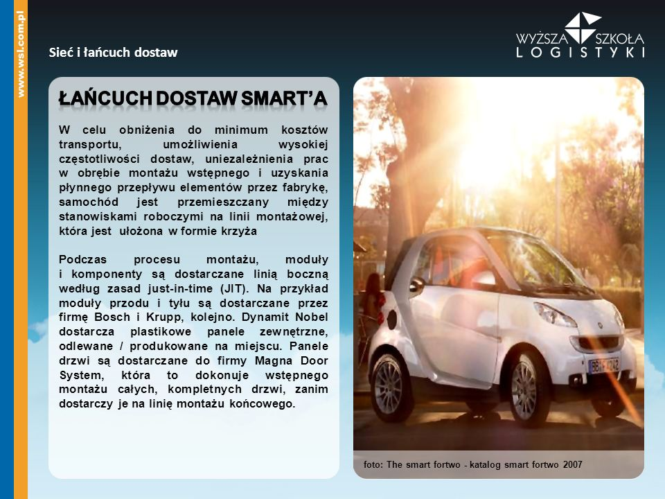 Łańcuch dostaw Smart'a