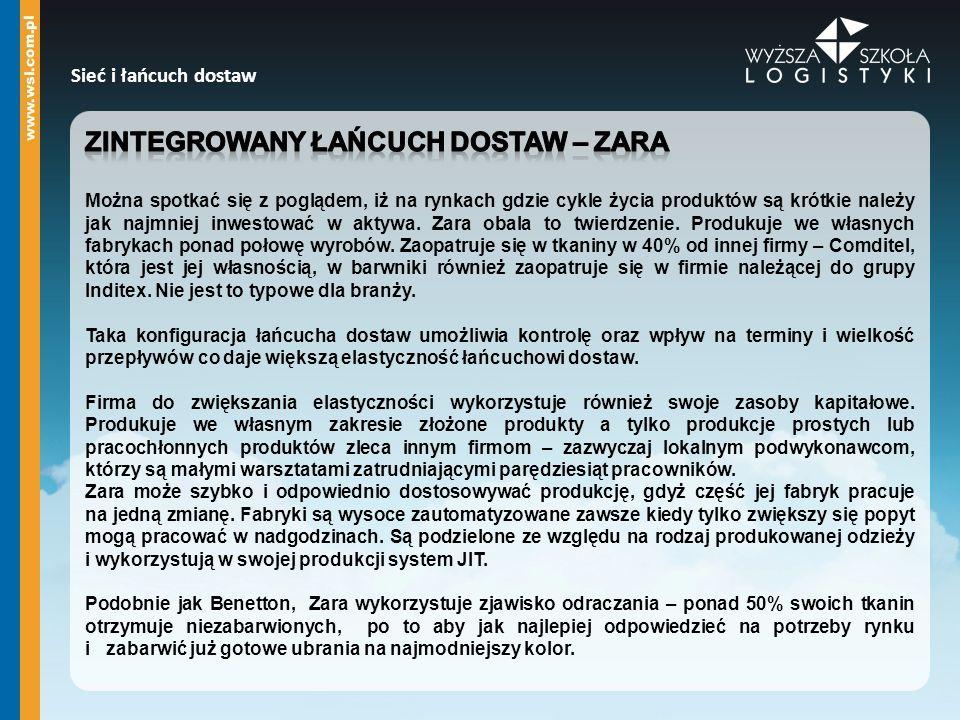 Zintegrowany łańcuch dostaw – Zara