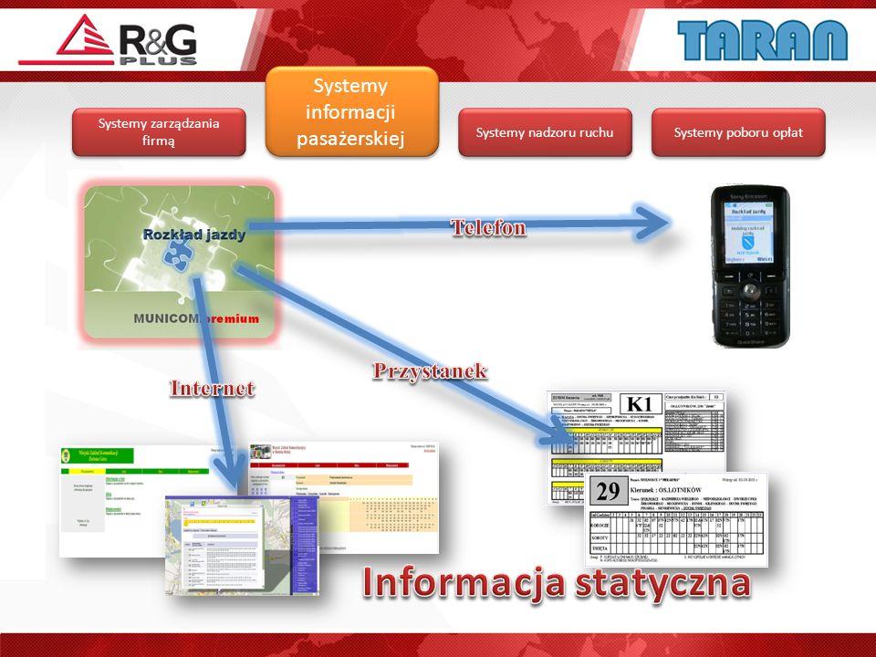 Informacja statyczna Systemy informacji pasażerskiej Telefon
