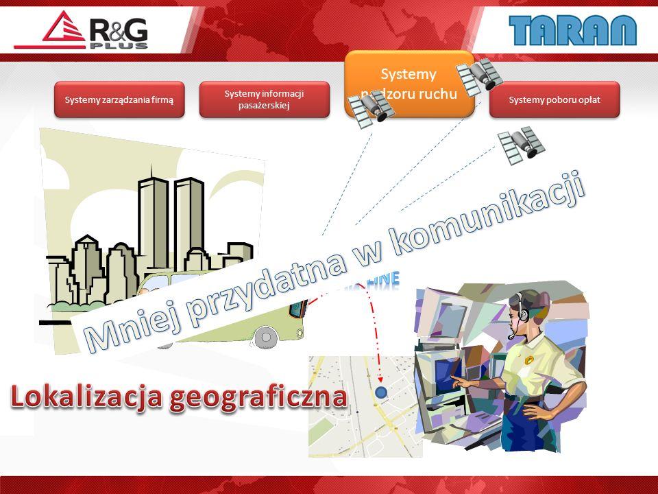 Lokalizacja geograficzna