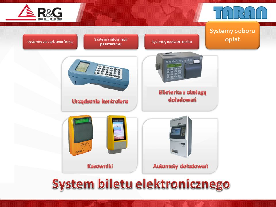 Urządzenia kontrolera Kasowniki elektroniczne