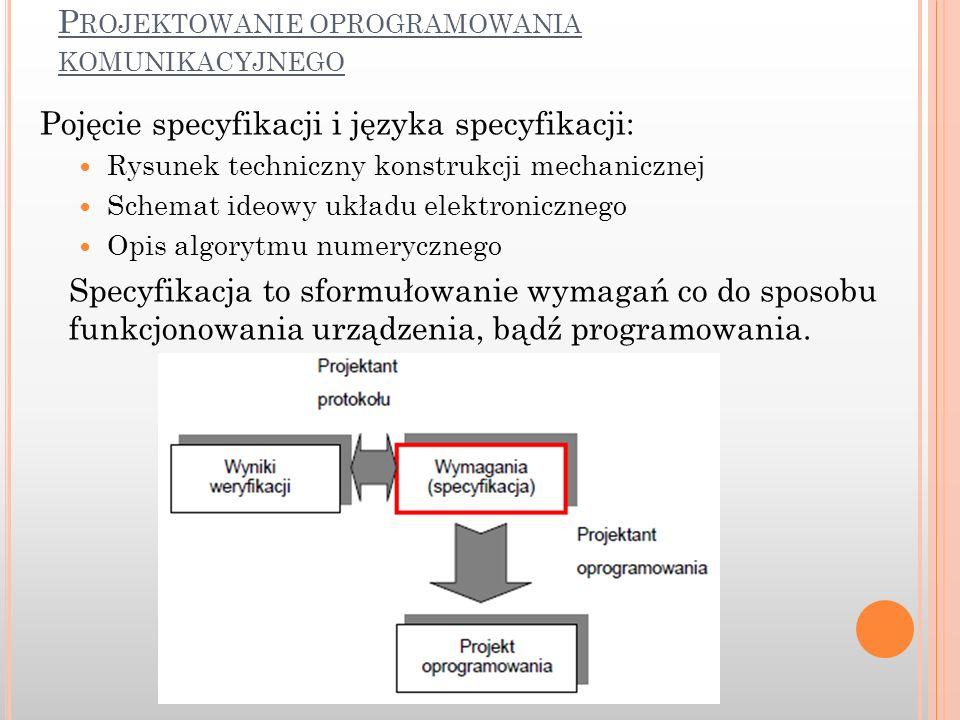 Projektowanie oprogramowania komunikacyjnego