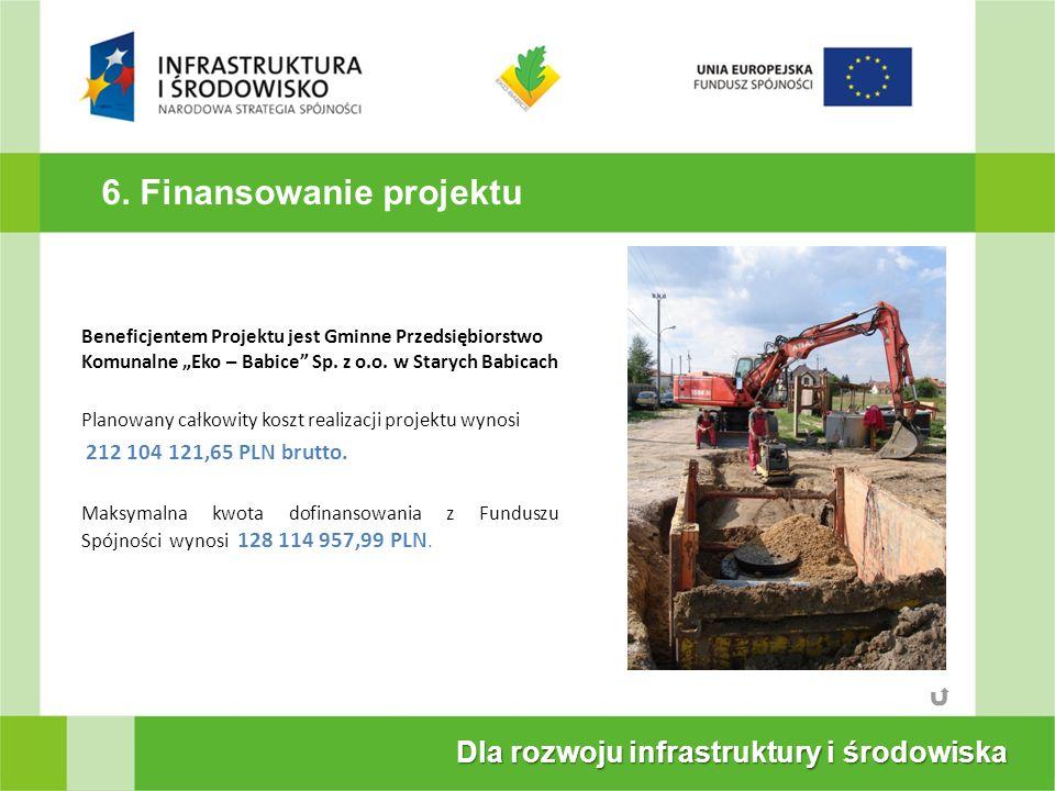 6. Finansowanie projektu