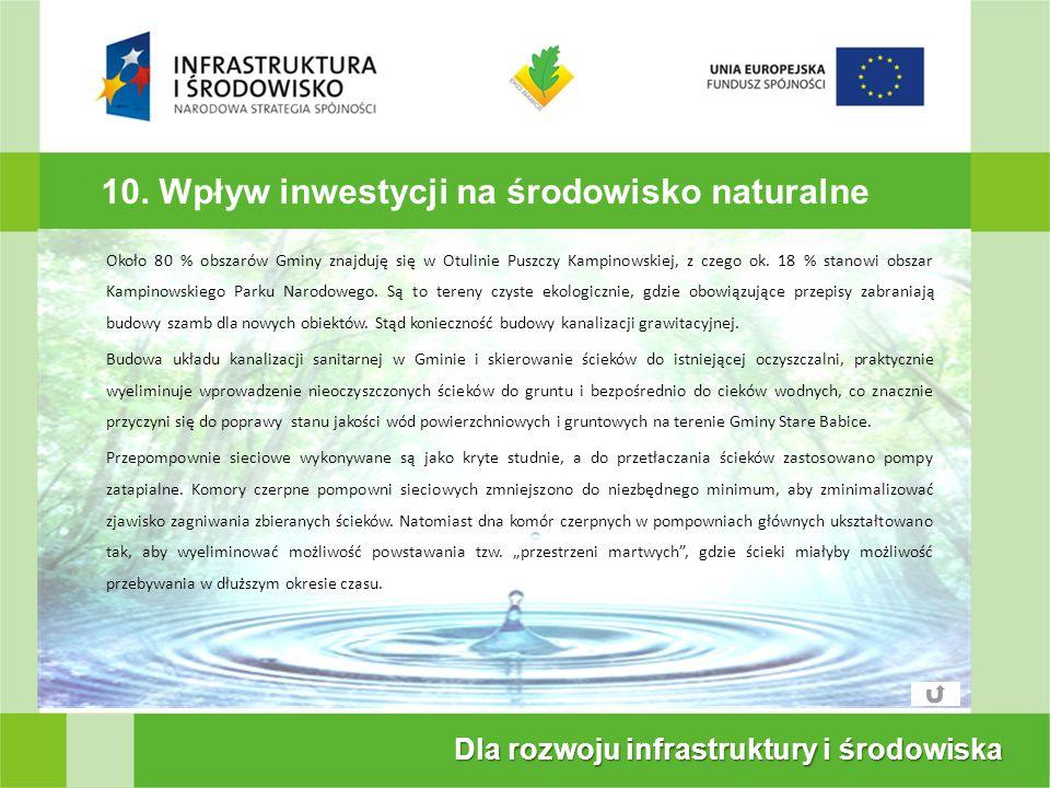 10. Wpływ inwestycji na środowisko naturalne