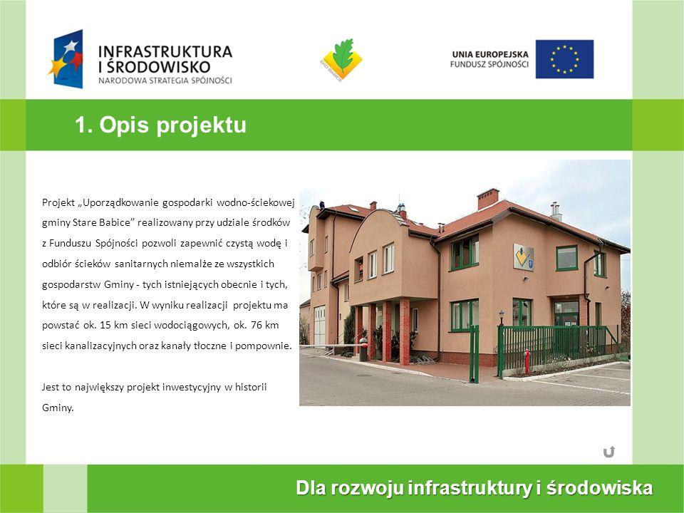 1. Opis projektu Dla rozwoju infrastruktury i środowiska