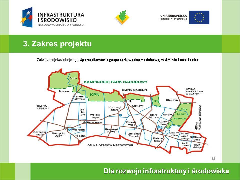 3. Zakres projektu Dla rozwoju infrastruktury i środowiska