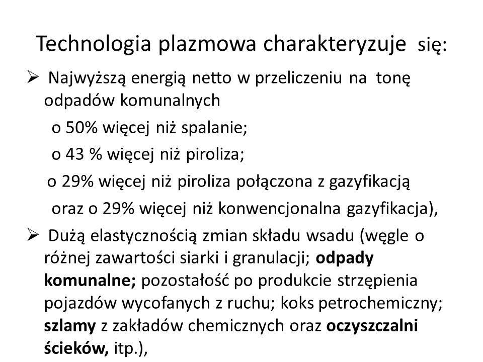 Technologia plazmowa charakteryzuje się: