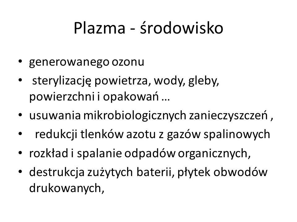 Plazma - środowisko generowanego ozonu
