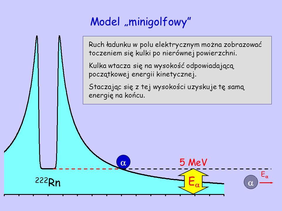 """Model """"minigolfowy Ea 222Rn a 5 MeV a"""