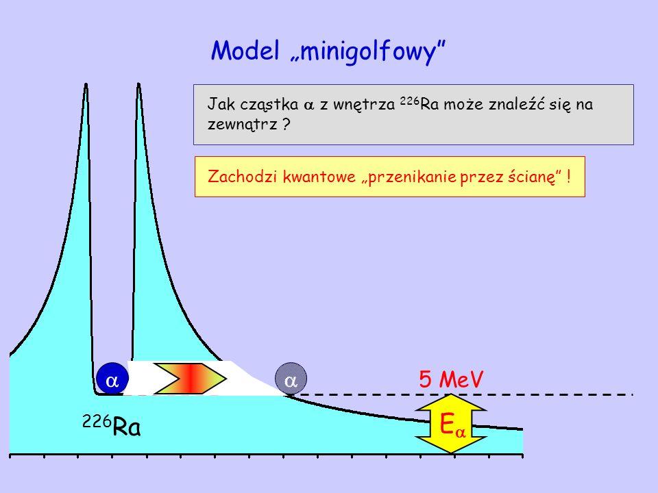 """Model """"minigolfowy Ea 226Ra a a 5 MeV"""