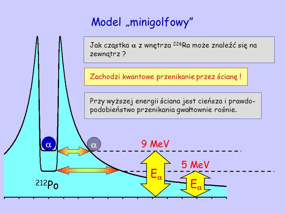 """Model """"minigolfowy Ea Ea 212Po a a 9 MeV 5 MeV"""