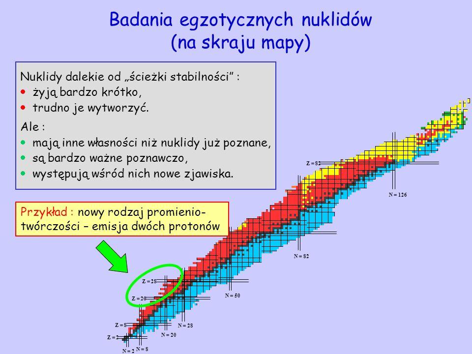 Badania egzotycznych nuklidów (na skraju mapy)