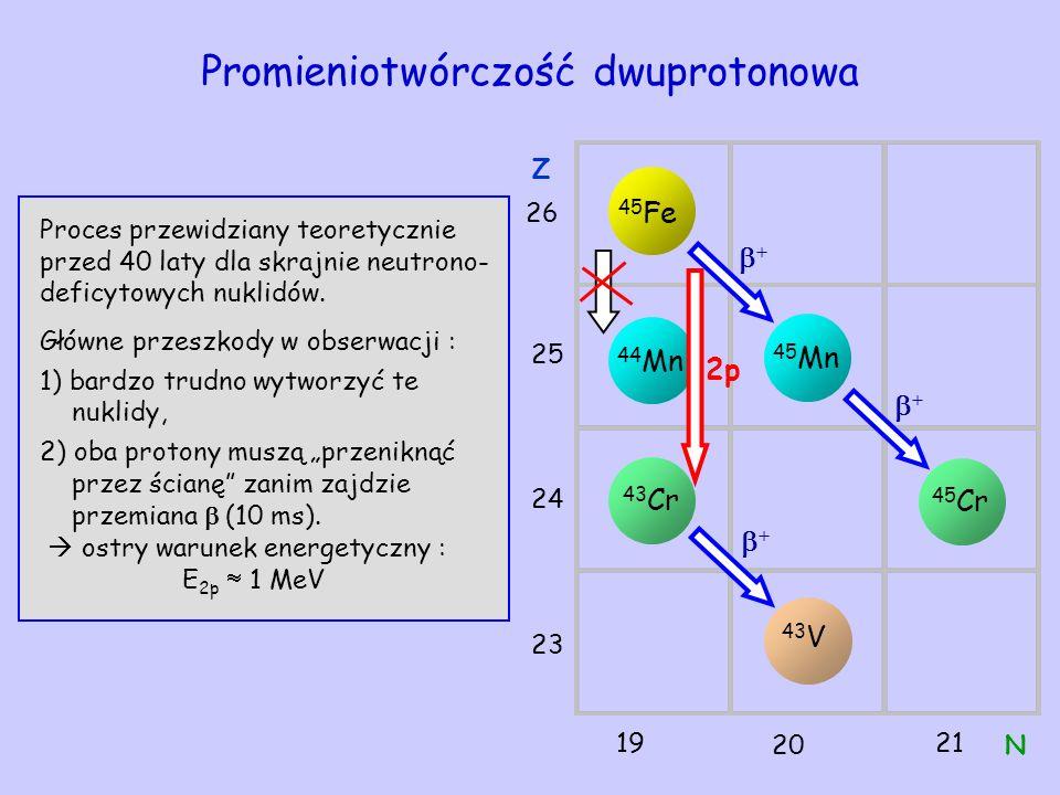 Promieniotwórczość dwuprotonowa