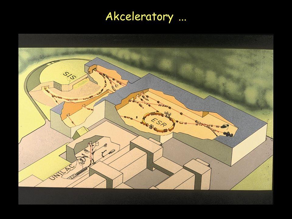 Akceleratory ...