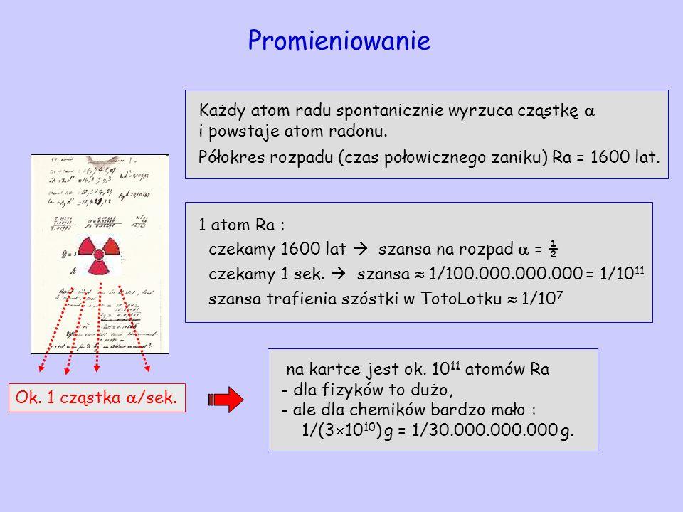 Promieniowanie Każdy atom radu spontanicznie wyrzuca cząstkę a i powstaje atom radonu. Półokres rozpadu (czas połowicznego zaniku) Ra = 1600 lat.
