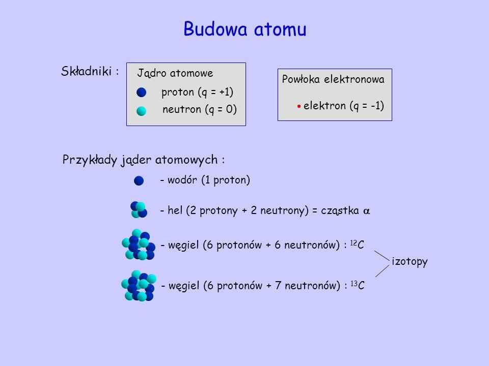 Budowa atomu Składniki : Przykłady jąder atomowych : Jądro atomowe