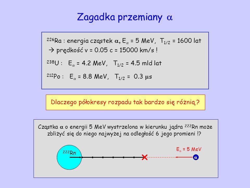 Zagadka przemiany a 226Ra : energia cząstek a, Ea = 5 MeV, T1/2 = 1600 lat  prędkość v = 0.05 c = 15000 km/s !