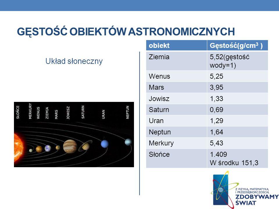 Gęstość obiektów astronomicznych