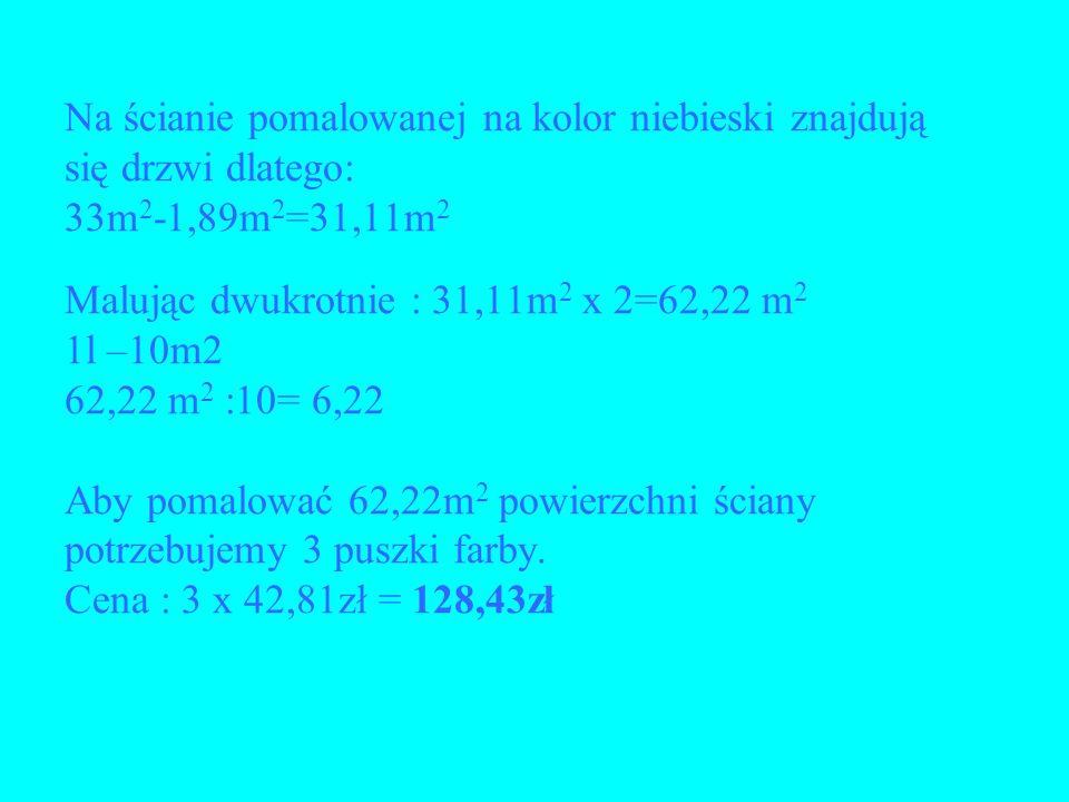 Na ścianie pomalowanej na kolor niebieski znajdują się drzwi dlatego: 33m2-1,89m2=31,11m2 Malując dwukrotnie : 31,11m2 x 2=62,22 m2 1l –10m2 62,22 m2 :10= 6,22 Aby pomalować 62,22m2 powierzchni ściany potrzebujemy 3 puszki farby.