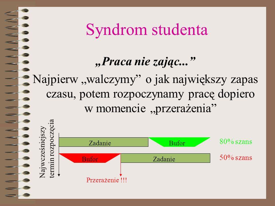 """Syndrom studenta """"Praca nie zając..."""