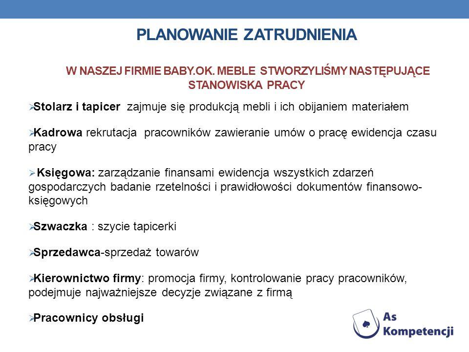 Planowanie zatrudnienia W naszej firmie Baby. ok