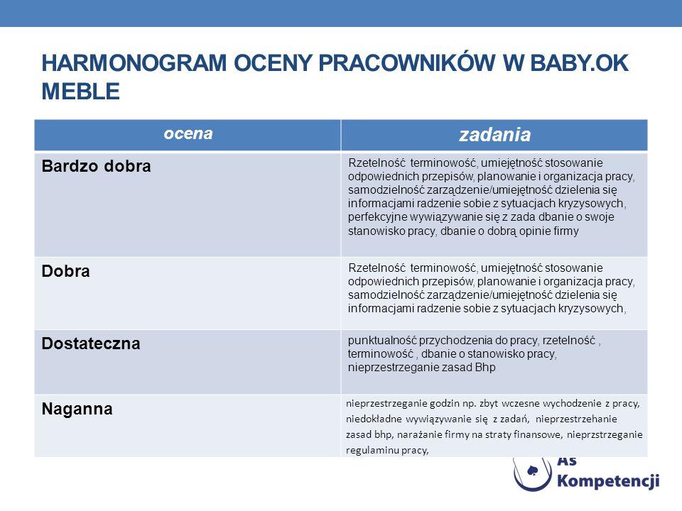 Harmonogram oceny pracowników w baby.ok MEBLE