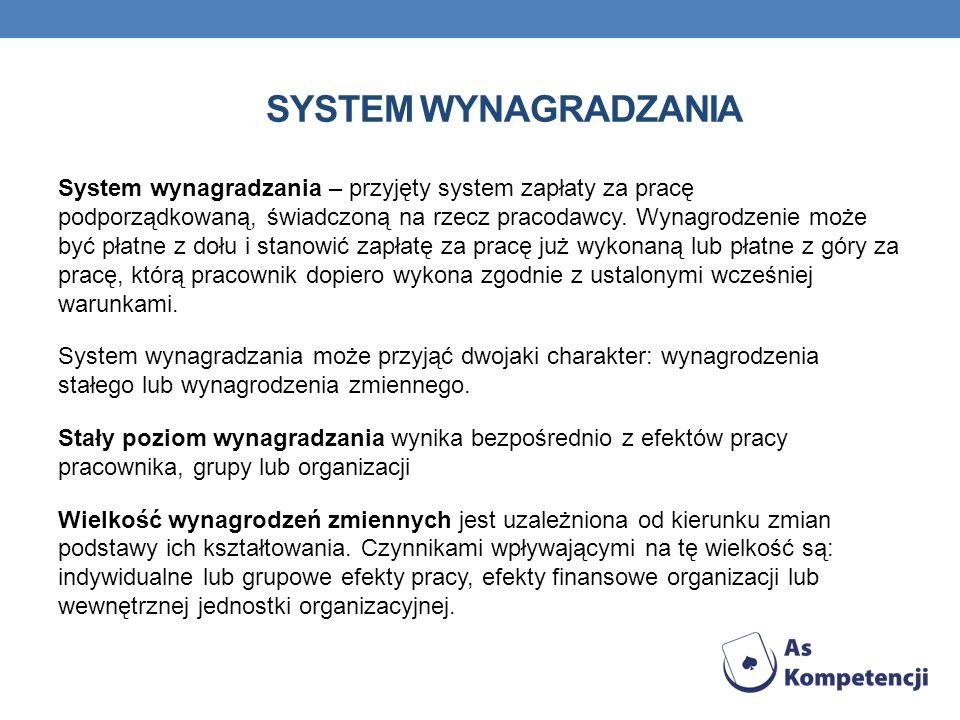 System wynagradzania