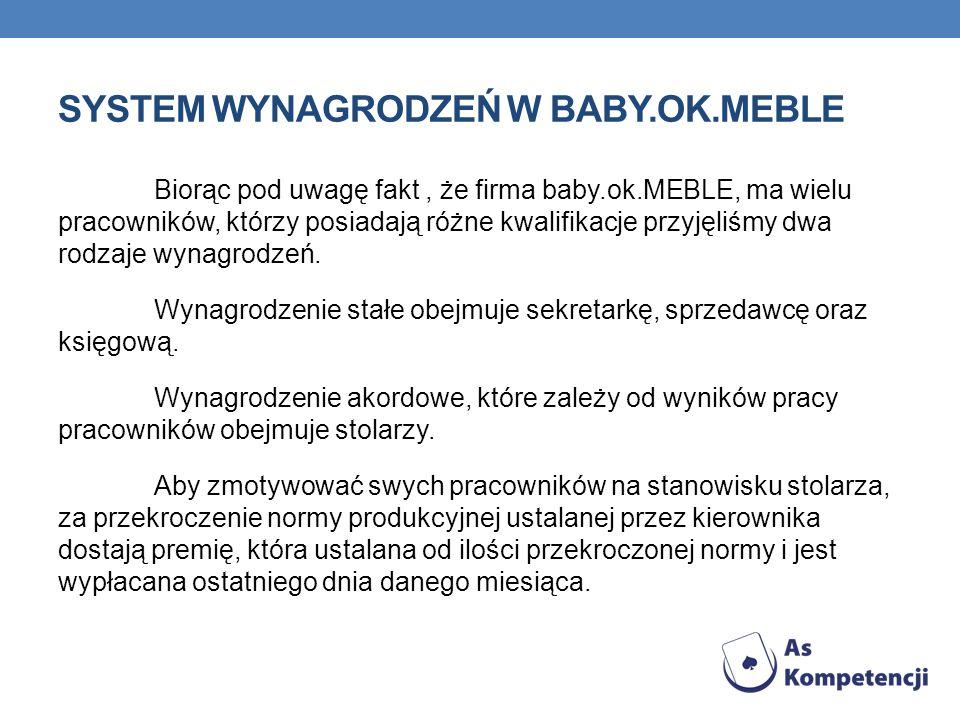 System wynagrodzeń w Baby.ok.MEBLE