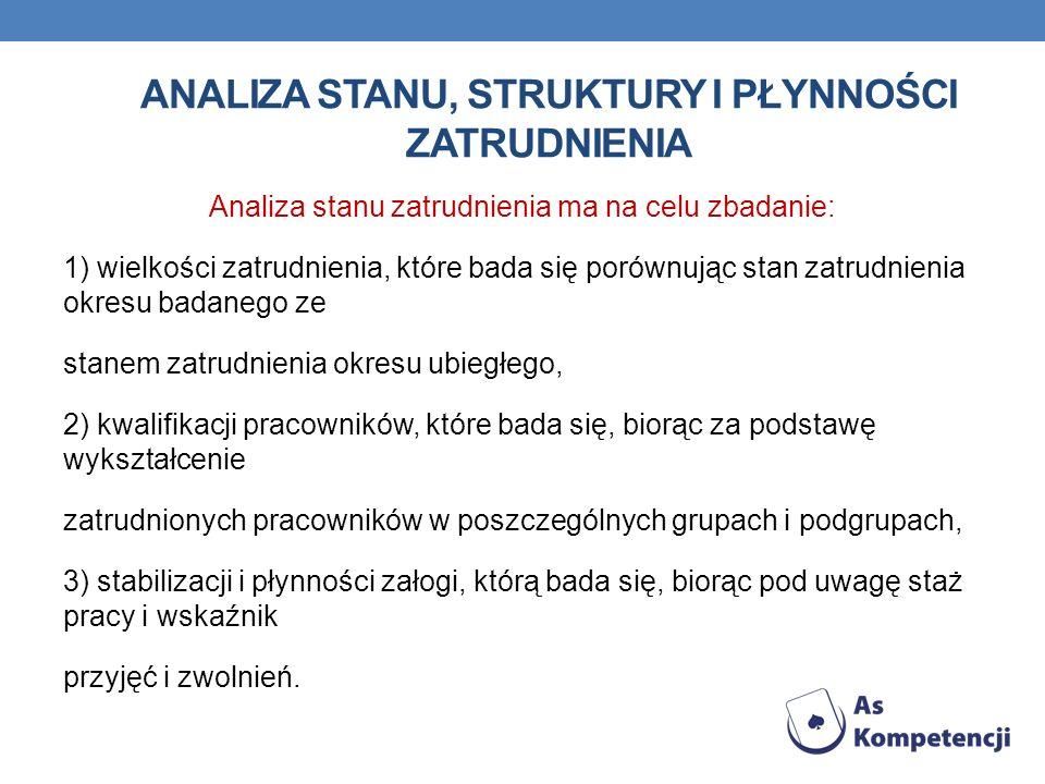 Analiza stanu, struktury i płynności zatrudnienia