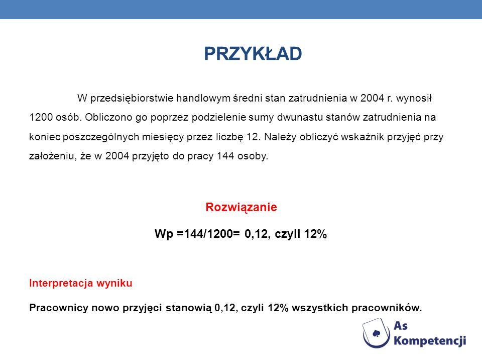 Przykład Rozwiązanie Wp =144/1200= 0,12, czyli 12%
