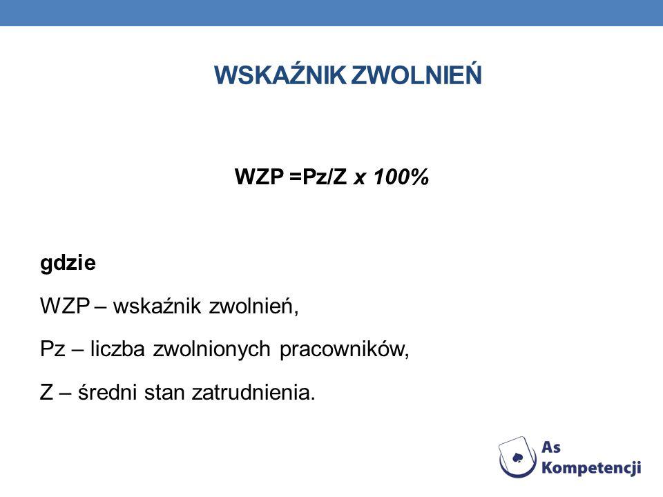 Wskaźnik zwolnień WZP =Pz/Z x 100% gdzie WZP – wskaźnik zwolnień, Pz – liczba zwolnionych pracowników, Z – średni stan zatrudnienia.