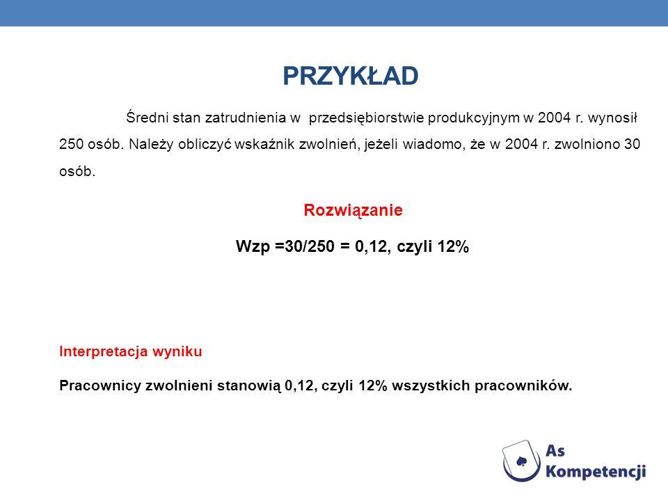 Przykład Rozwiązanie Wzp =30/250 = 0,12, czyli 12%