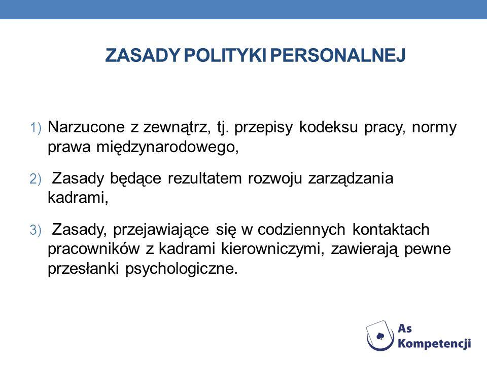 Zasady polityki personalnej