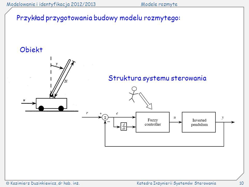 Przykład przygotowania budowy modelu rozmytego: