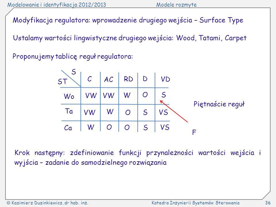 Modyfikacja regulatora: wprowadzenie drugiego wejścia – Surface Type